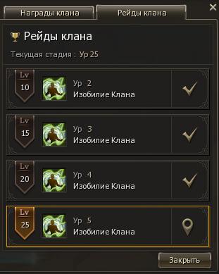 Изобилие Клана 5 уровень